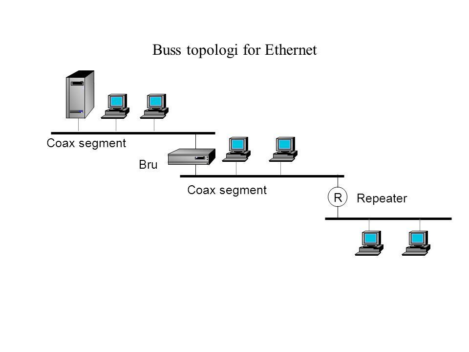 Buss topologi for Ethernet Repeater R Coax segment Bru Coax segment