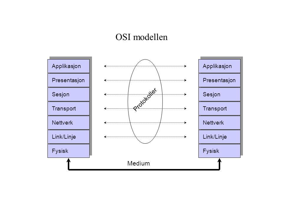 OSI modellen Fysisk Applikasjon Link/Linje Nettverk Transport Sesjon Presentasjon Fysisk Applikasjon Link/Linje Nettverk Transport Sesjon Presentasjon
