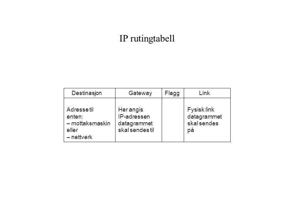 IP rutingtabell FlaggGatewayLinkDestinasjon Adresse til enten: – mottaksmaskin eller – nettverk Her angis IP-adressen datagrammet skal sendes til Fysi