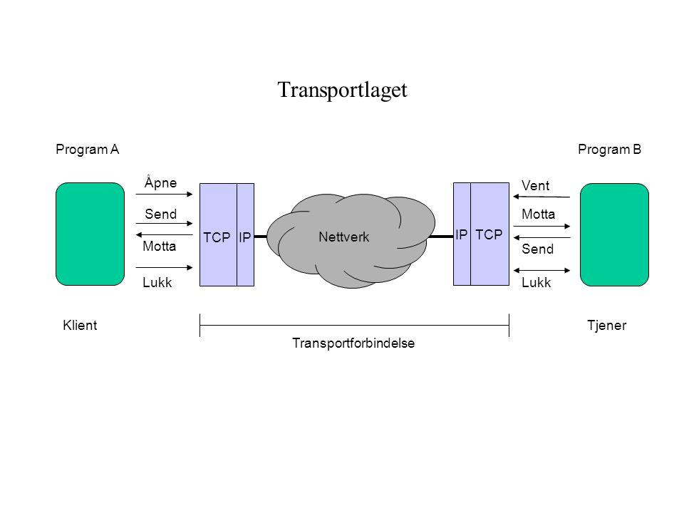 Transportlaget Program AProgram B Nettverk Åpne Send Motta Lukk Vent Send Motta Lukk Transportforbindelse KlientTjener IP TCP