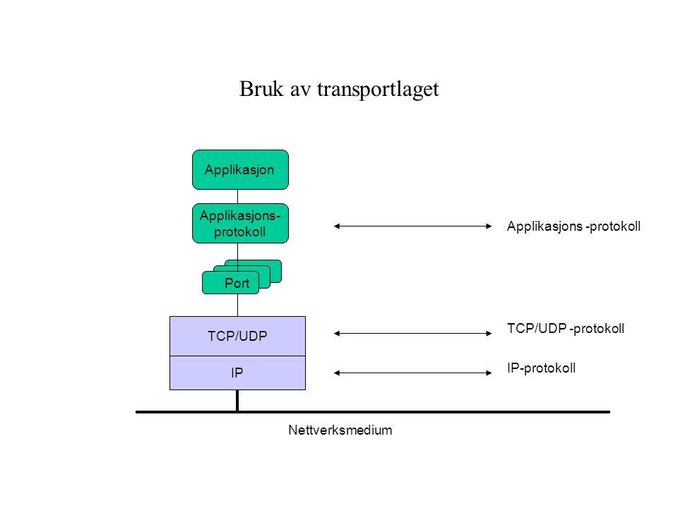 Bruk av transportlaget TCP/UDP IP Applikasjons- protokoll Applikasjon IP-protokoll TCP/UDP -protokoll Applikasjons -protokoll Nettverksmedium Port
