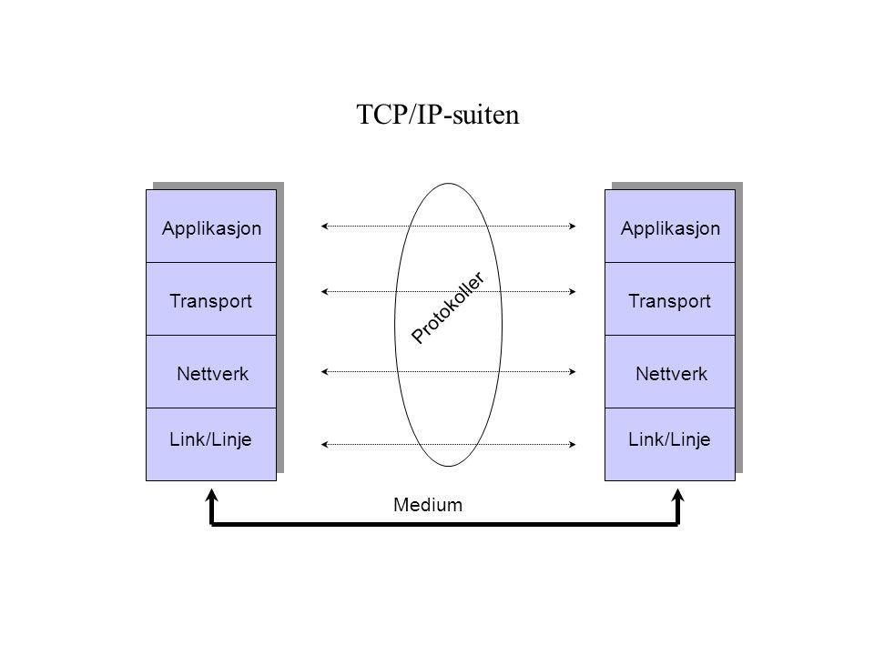 TCP/IP-suiten Medium Protokoller Applikasjon Transport Nettverk Link/Linje Applikasjon Transport Nettverk Link/Linje