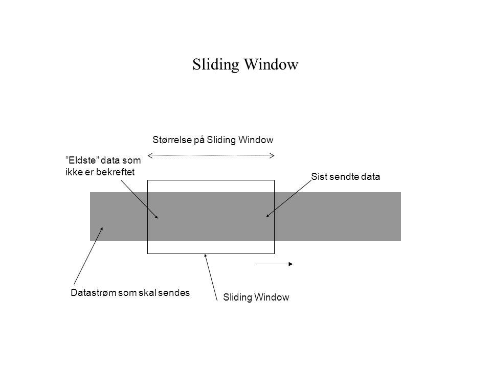 """Sliding Window Datastrøm som skal sendes Størrelse på Sliding Window Sist sendte data Sliding Window """"Eldste"""" data som ikke er bekreftet"""