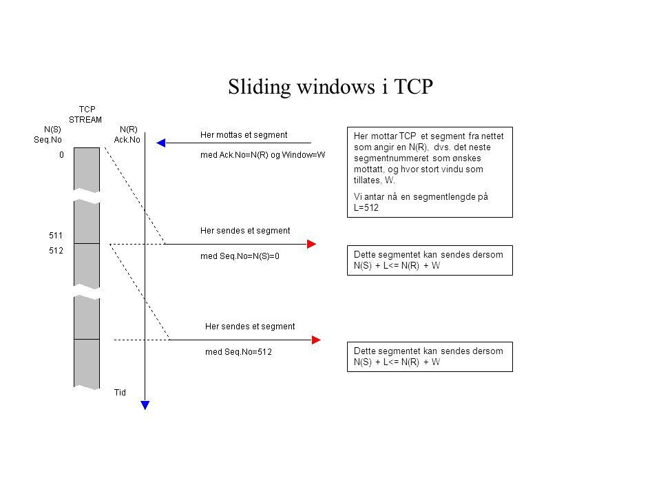 Sliding windows i TCP Her mottar TCP et segment fra nettet som angir en N(R), dvs. det neste segmentnummeret som ønskes mottatt, og hvor stort vindu s