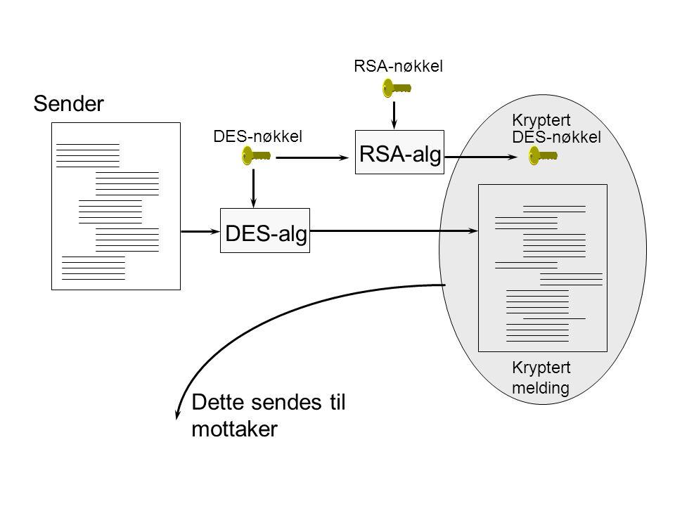 DES-alg DES-nøkkel Kryptert DES-nøkkel RSA-alg RSA-nøkkel Sender Dette sendes til mottaker Kryptert melding