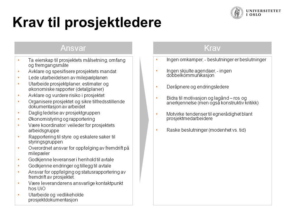 Krav til prosjektledere AnsvarKrav Ta eierskap til prosjektets målsetning, omfang og fremgangsmåte Avklare og spesifisere prosjektets mandat Lede utar