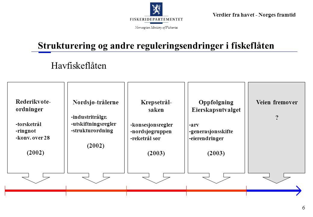 Norwegian Ministry of Fisheries Verdier fra havet - Norges framtid 6 Strukturering og andre reguleringsendringer i fiskeflåten Rederikvote- ordninger - torsketrål - ringnot - konv.