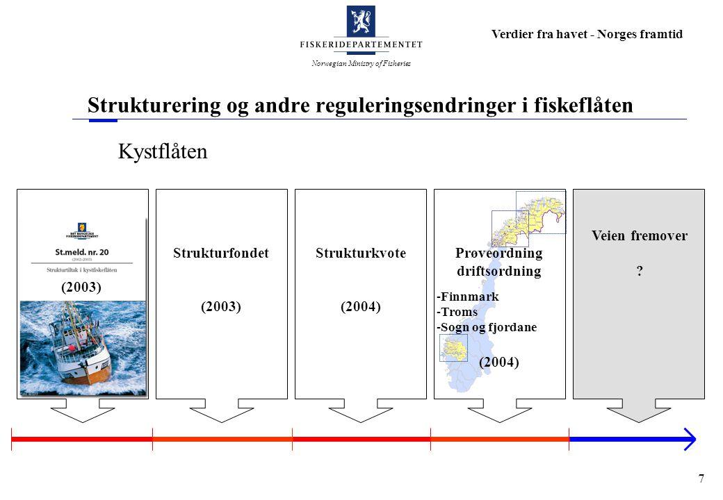 Norwegian Ministry of Fisheries Verdier fra havet - Norges framtid 7 Strukturering og andre reguleringsendringer i fiskeflåten (2003) Strukturfondet (2003) Strukturkvote (2004) Prøveordning driftsordning - Finnmark - Troms - Sogn og fjordane (2004) Veien fremover .