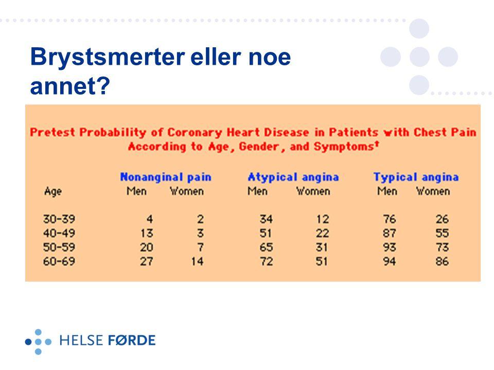 sjeldnere typisk angina oftere tungpust, sliten, mindre sikker relasjon til anstrengelse flere usikre og falske positive A-EKG flere normale koronare angiografier Nå: flere normale CT koronare angiografier Kvinner