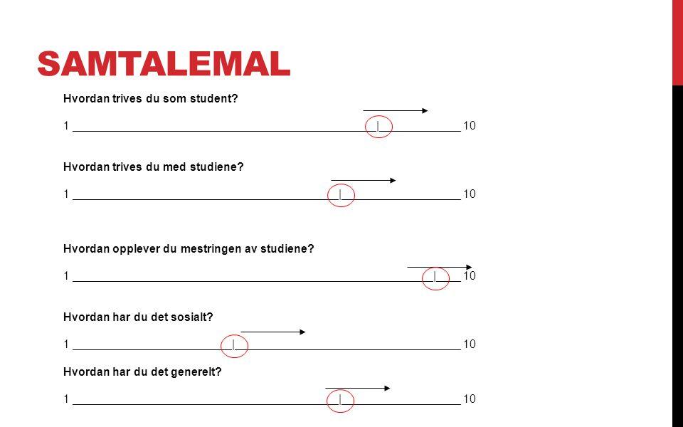 SAMTALEMAL Hvordan trives du som student? 1 ________________________________________________|_____________ 10 Hvordan trives du med studiene? 1 ______