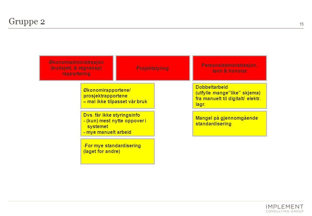 15 Gruppe 2 Økonomiadministrasjon (budsjett, & regnskap) rapportering Projektstyring Økonomirapportene/ prosjektrapportene – mal ikke tilpasset vår bruk Dvs.