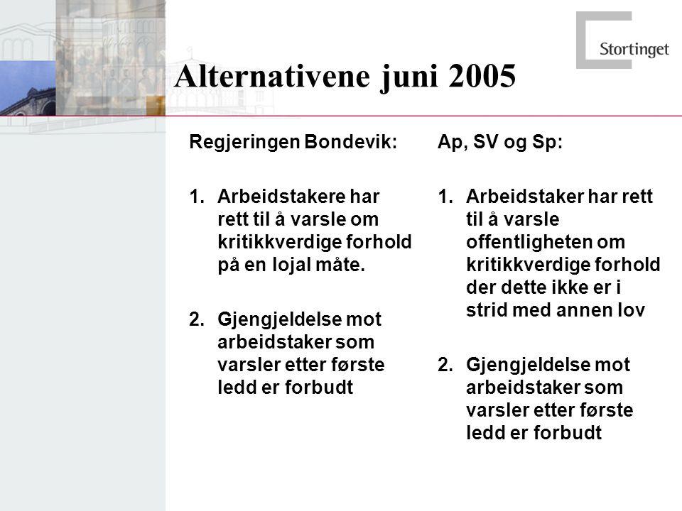 Alternativene juni 2005 Regjeringen Bondevik:  Arbeidstakere har rett til å varsle om kritikkverdige forhold på en lojal måte.