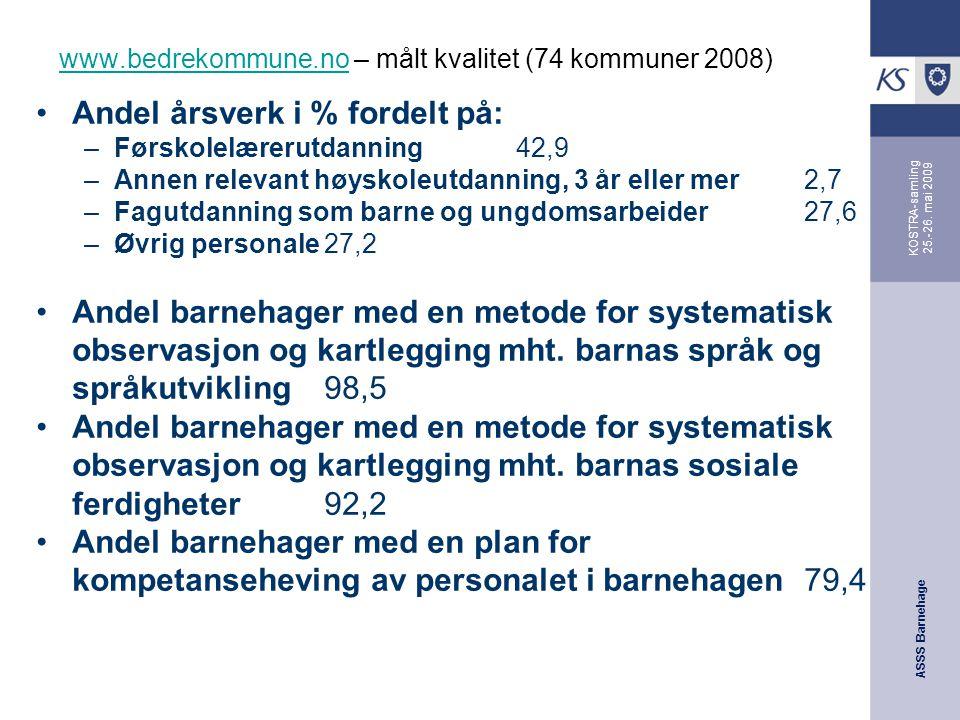 ASSS Barnehage KOSTRA-samling 25.-26. mai 2009 www.bedrekommune.nowww.bedrekommune.no – målt kvalitet (74 kommuner 2008) Andel årsverk i % fordelt på: