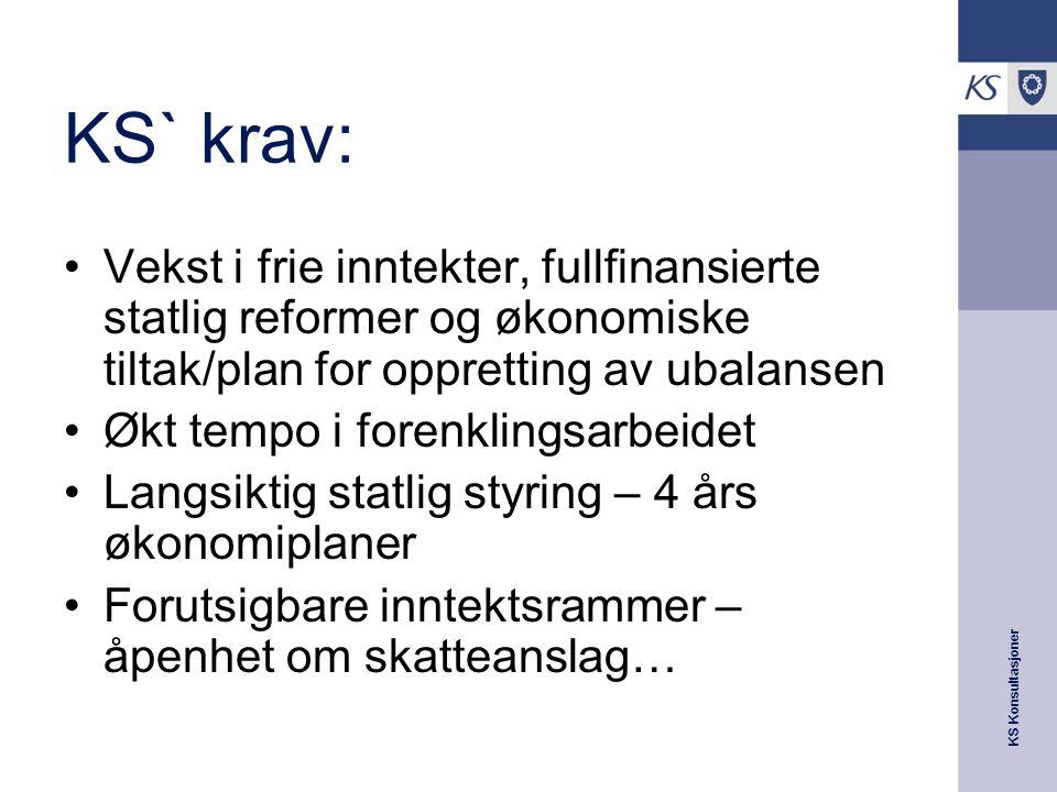 KS Konsultasjoner KS` krav: Vekst i frie inntekter, fullfinansierte statlig reformer og økonomiske tiltak/plan for oppretting av ubalansen Økt tempo i