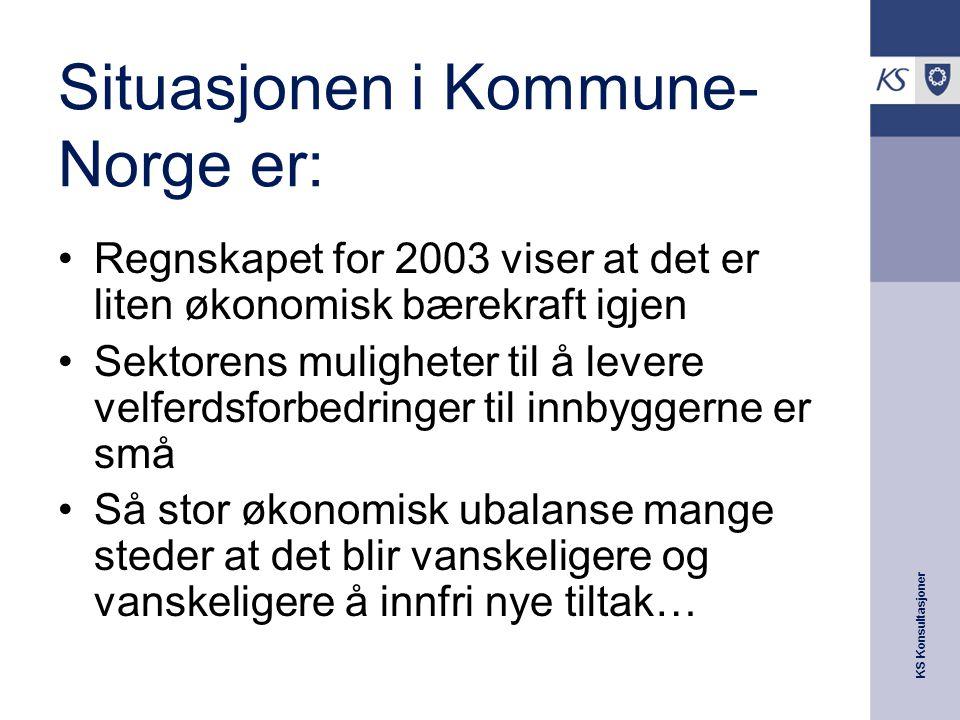 KS Konsultasjoner Situasjonen i Kommune- Norge er: Regnskapet for 2003 viser at det er liten økonomisk bærekraft igjen Sektorens muligheter til å levere velferdsforbedringer til innbyggerne er små Så stor økonomisk ubalanse mange steder at det blir vanskeligere og vanskeligere å innfri nye tiltak…