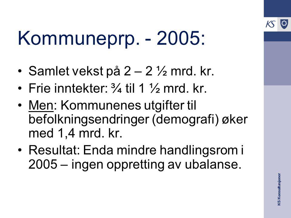 KS Konsultasjoner Kommuneprp. - 2005: Samlet vekst på 2 – 2 ½ mrd. kr. Frie inntekter: ¾ til 1 ½ mrd. kr. Men: Kommunenes utgifter til befolkningsendr