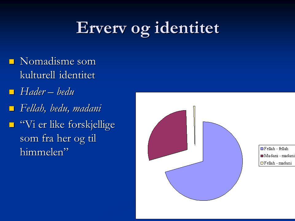 Endogami Hva er endogami og FBD-ekteskap.Hva er endogami og FBD-ekteskap.