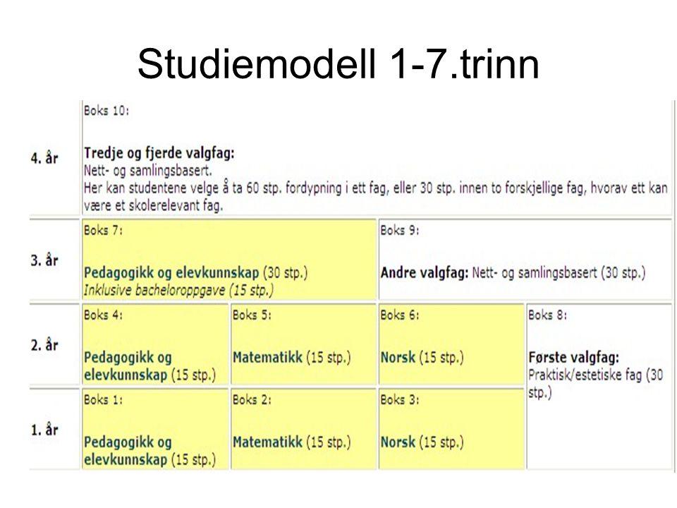 Studiemodell 1-7.trinn