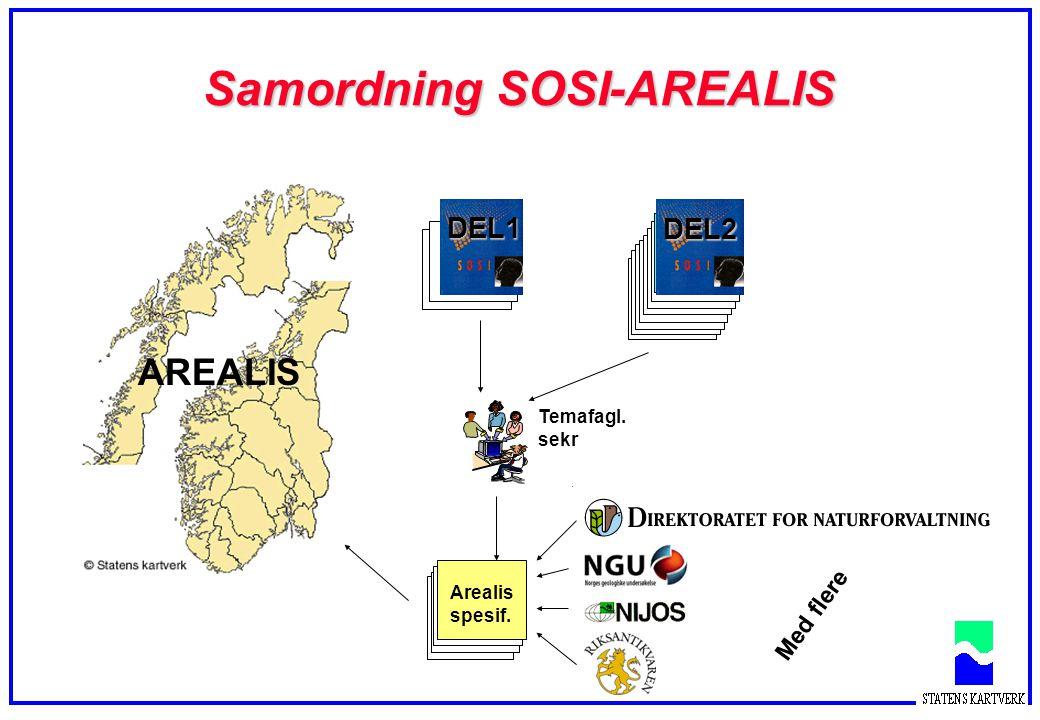 Samordning SOSI-AREALIS DEL1 DEL2 Temafagl. sekr Arealis spesif. AREALIS Med flere