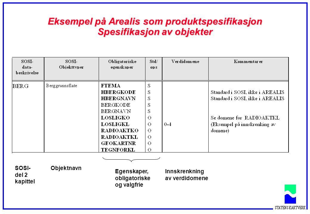 Eksempel på Arealis som produktspesifikasjon Spesifikasjon av objekter SOSI- del 2 kapittel Innskrenkning av verdidomene Objektnavn Egenskaper, obliga