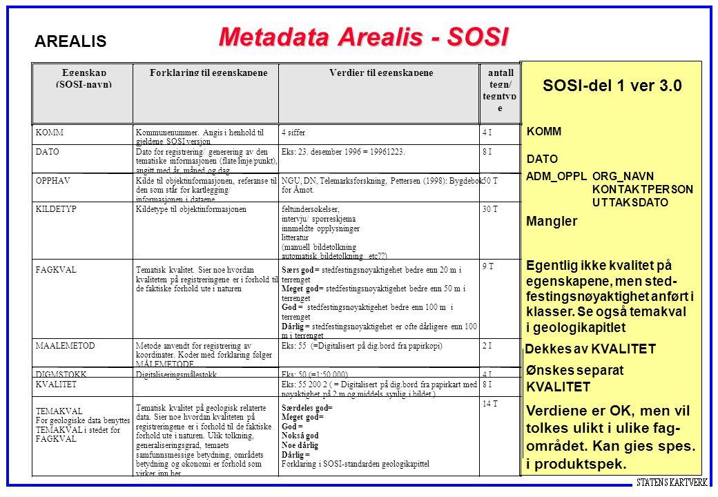 Metadata Arealis - SOSI KVALITETEks: 55 200 2 ( = Digitalisert på dig.bord fra papirkart med nøyaktighet på 2 m og middels synlig i bildet.) 8 I TEMAK