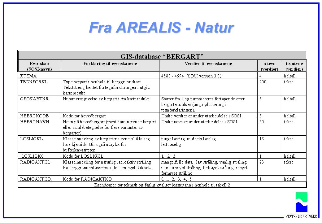 Fra AREALIS - Natur