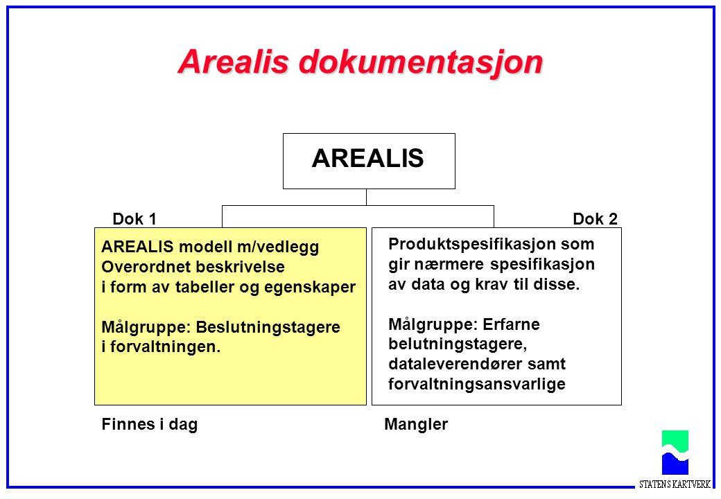 Arealis dokumentasjon AREALIS AREALIS modell m/vedlegg Overordnet beskrivelse i form av tabeller og egenskaper Målgruppe: Beslutningstagere i forvaltn