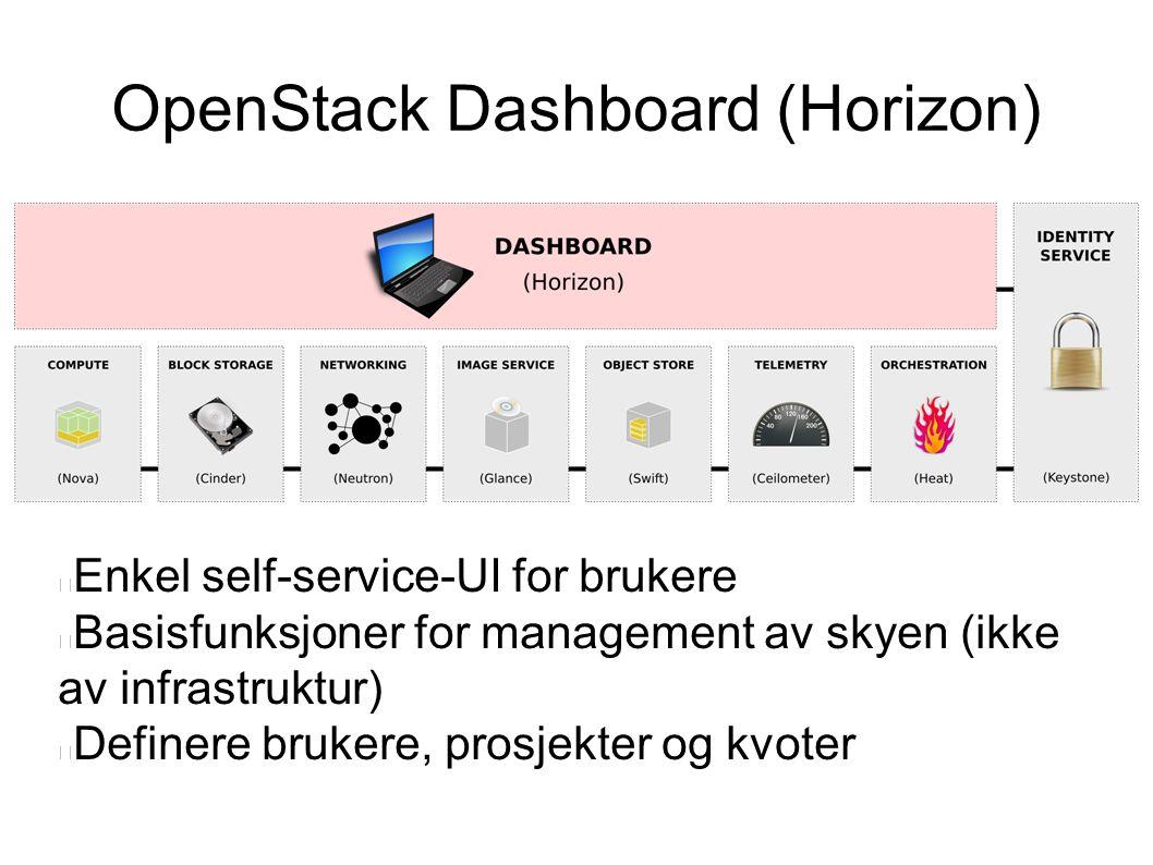 OpenStack Dashboard (Horizon) Enkel self-service-UI for brukere Basisfunksjoner for management av skyen (ikke av infrastruktur) Definere brukere, prosjekter og kvoter