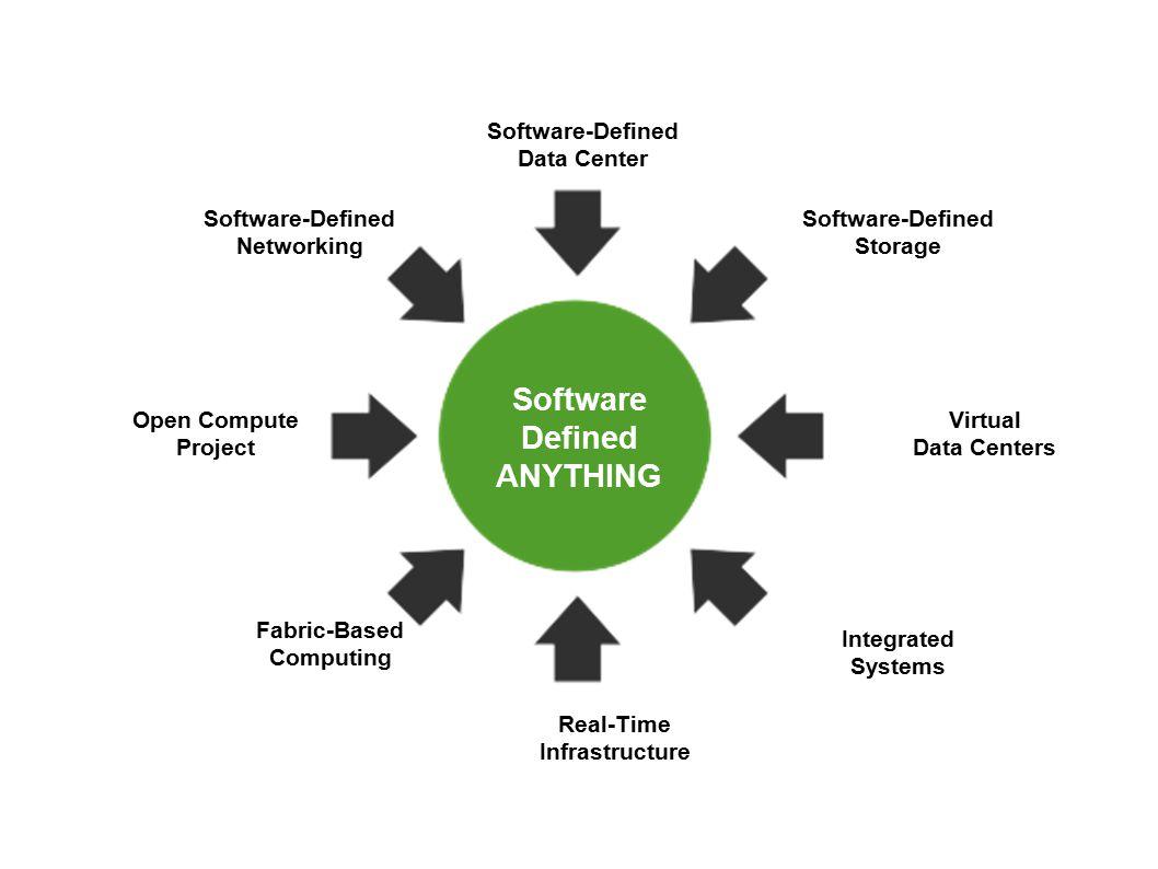 Gartner s 2014 Hype Cycle for Emerging Technologies