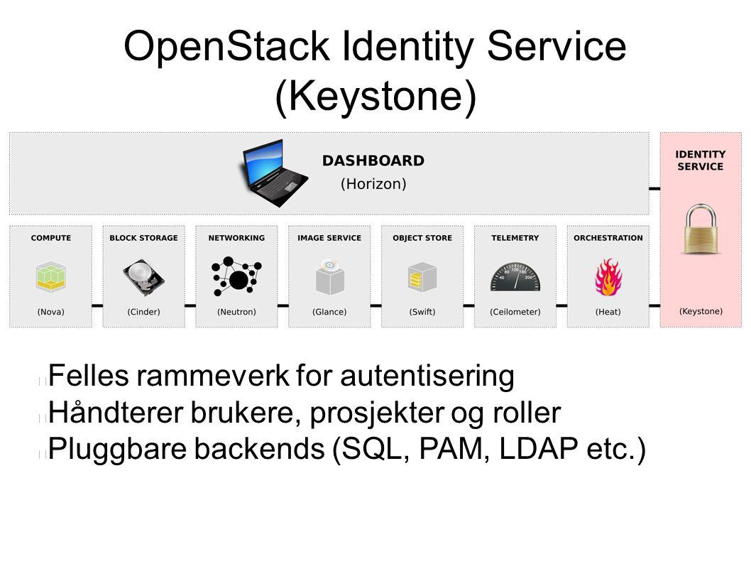 OpenStack Identity Service (Keystone) Felles rammeverk for autentisering Håndterer brukere, prosjekter og roller Pluggbare backends (SQL, PAM, LDAP etc.)