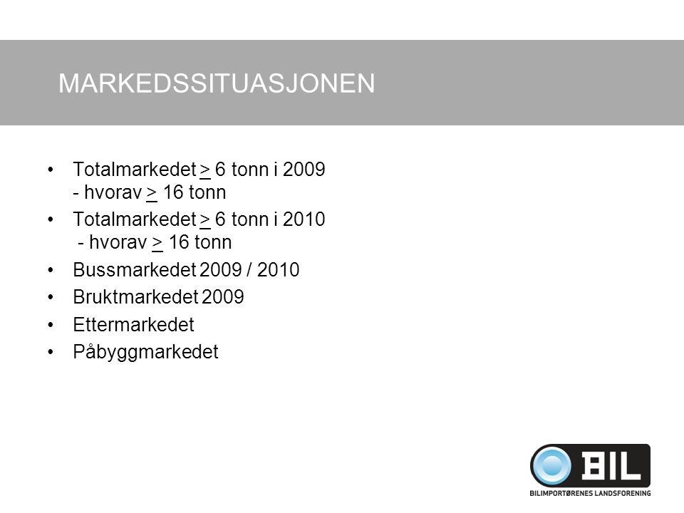 MARKEDSSITUASJONEN Totalmarkedet > 6 tonn i 2009 - hvorav > 16 tonn Totalmarkedet > 6 tonn i 2010 - hvorav > 16 tonn Bussmarkedet 2009 / 2010 Bruktmarkedet 2009 Ettermarkedet Påbyggmarkedet