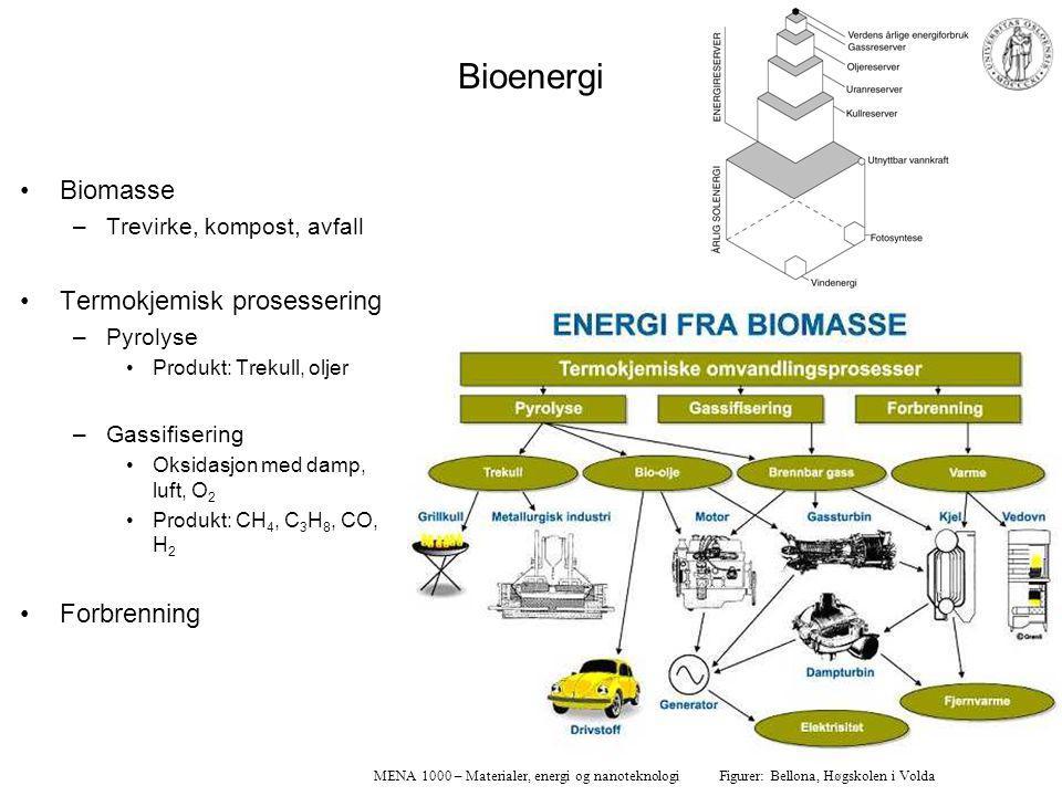 MENA 1000 – Materialer, energi og nanoteknologi Bioenergi Biomasse –Trevirke, kompost, avfall Termokjemisk prosessering –Pyrolyse Produkt: Trekull, oljer –Gassifisering Oksidasjon med damp, luft, O 2 Produkt: CH 4, C 3 H 8, CO, H 2 Forbrenning Figurer: Bellona, Høgskolen i Volda