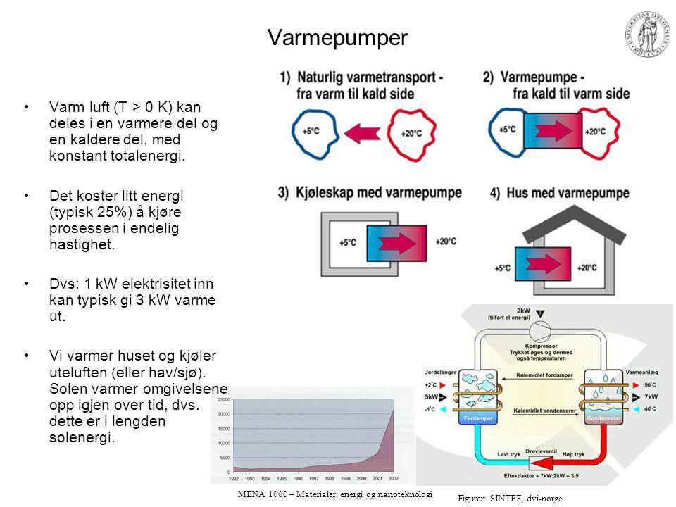 MENA 1000 – Materialer, energi og nanoteknologi Varmepumper Varm luft (T > 0 K) kan deles i en varmere del og en kaldere del, med konstant totalenergi.
