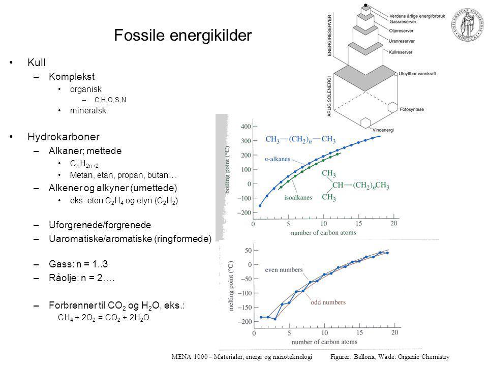 MENA 1000 – Materialer, energi og nanoteknologi Fossile energikilder Kull –Komplekst organisk –C,H,O,S,N mineralsk Hydrokarboner –Alkaner; mettede C n H 2n+2 Metan, etan, propan, butan… –Alkener og alkyner (umettede) eks.