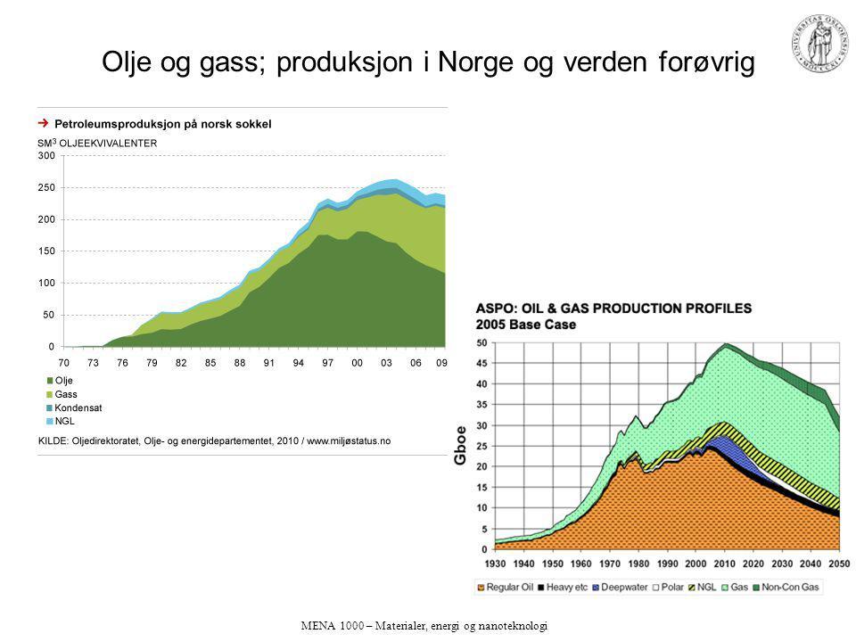 MENA 1000 – Materialer, energi og nanoteknologi Olje og gass; produksjon i Norge og verden forøvrig