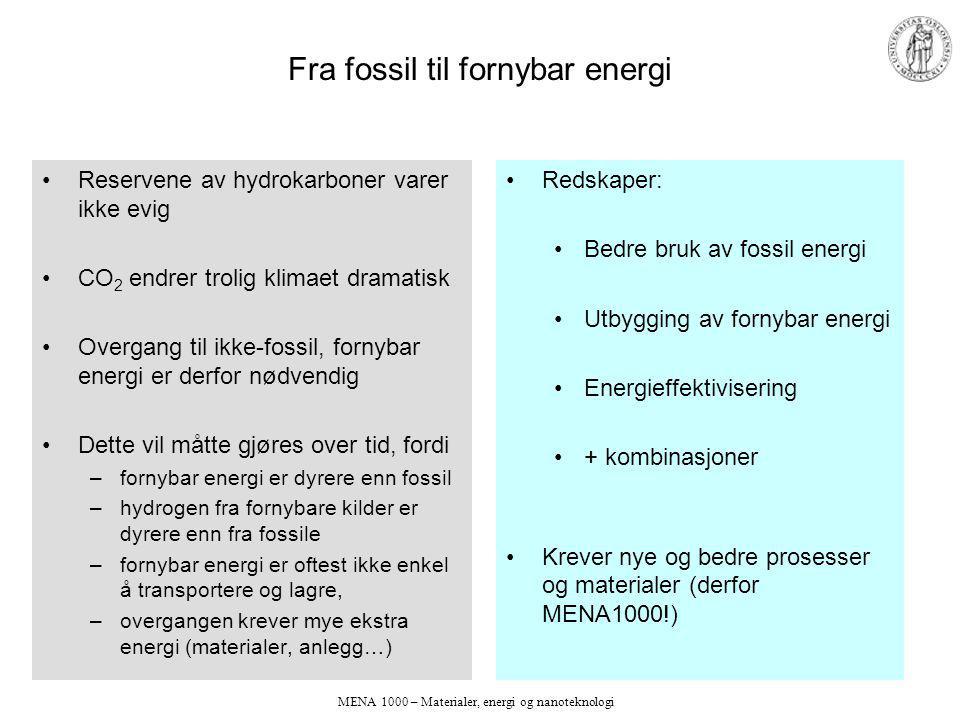 MENA 1000 – Materialer, energi og nanoteknologi Fra fossil til fornybar energi Reservene av hydrokarboner varer ikke evig CO 2 endrer trolig klimaet dramatisk Overgang til ikke-fossil, fornybar energi er derfor nødvendig Dette vil måtte gjøres over tid, fordi –fornybar energi er dyrere enn fossil –hydrogen fra fornybare kilder er dyrere enn fra fossile –fornybar energi er oftest ikke enkel å transportere og lagre, –overgangen krever mye ekstra energi (materialer, anlegg…) Redskaper: Bedre bruk av fossil energi Utbygging av fornybar energi Energieffektivisering + kombinasjoner Krever nye og bedre prosesser og materialer (derfor MENA1000!)