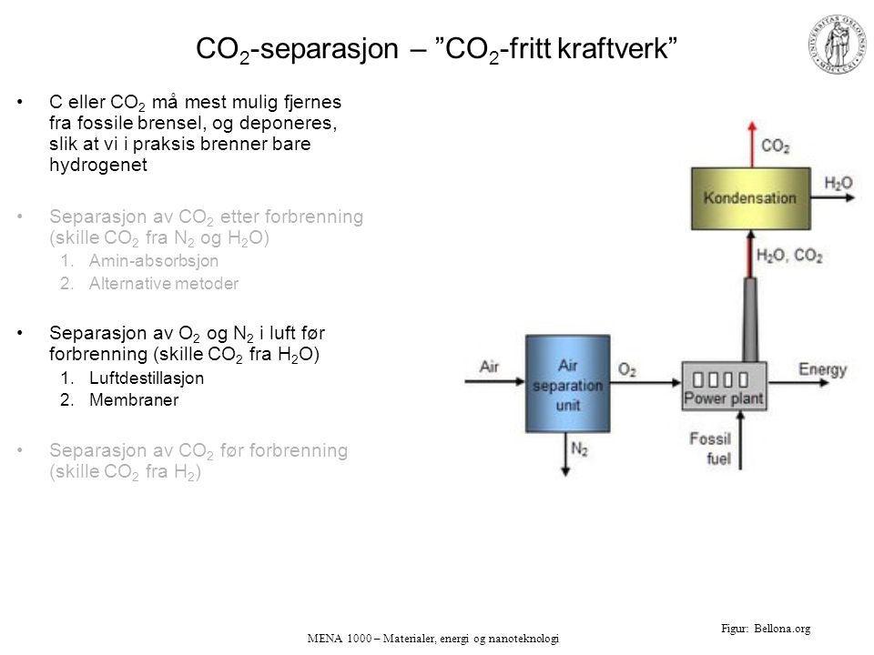 MENA 1000 – Materialer, energi og nanoteknologi CO 2 -separasjon – CO 2 -fritt kraftverk C eller CO 2 må mest mulig fjernes fra fossile brensel, og deponeres, slik at vi i praksis brenner bare hydrogenet Separasjon av CO 2 etter forbrenning (skille CO 2 fra N 2 og H 2 O) 1.Amin-absorbsjon 2.Alternative metoder Separasjon av O 2 og N 2 i luft før forbrenning (skille CO 2 fra H 2 O) 1.Luftdestillasjon 2.Membraner Separasjon av CO 2 før forbrenning (skille CO 2 fra H 2 ) Figur: Bellona.org
