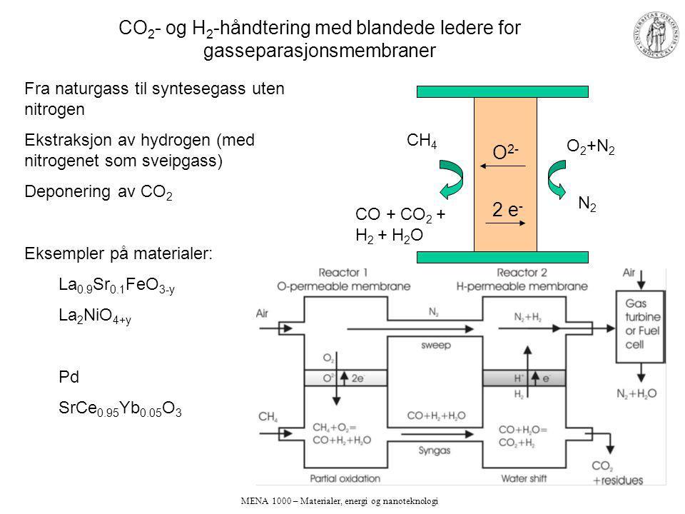 MENA 1000 – Materialer, energi og nanoteknologi CO 2 - og H 2 -håndtering med blandede ledere for gasseparasjonsmembraner Fra naturgass til syntesegass uten nitrogen Ekstraksjon av hydrogen (med nitrogenet som sveipgass) Deponering av CO 2 Eksempler på materialer: La 0.9 Sr 0.1 FeO 3-y La 2 NiO 4+y Pd SrCe 0.95 Yb 0.05 O 3 O 2- 2 e - O 2 +N 2 N2N2 CH 4 CO + CO 2 + H 2 + H 2 O H+H+ e-e- H2H2 CO + CO 2 + H 2 + H 2 O