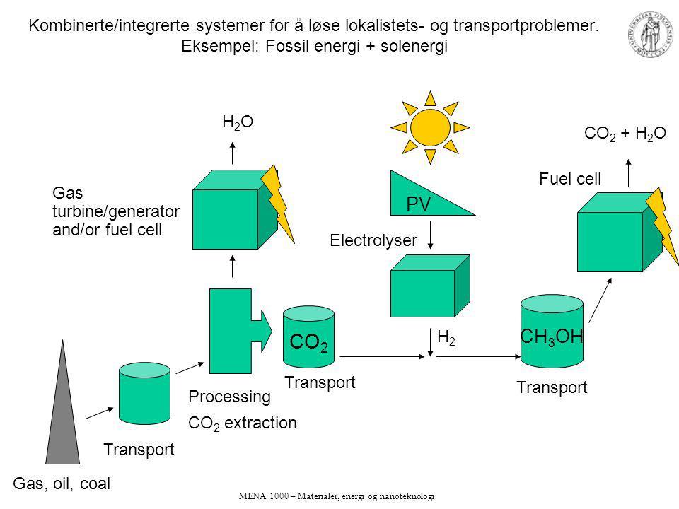 MENA 1000 – Materialer, energi og nanoteknologi Kombinerte/integrerte systemer for å løse lokalistets- og transportproblemer.