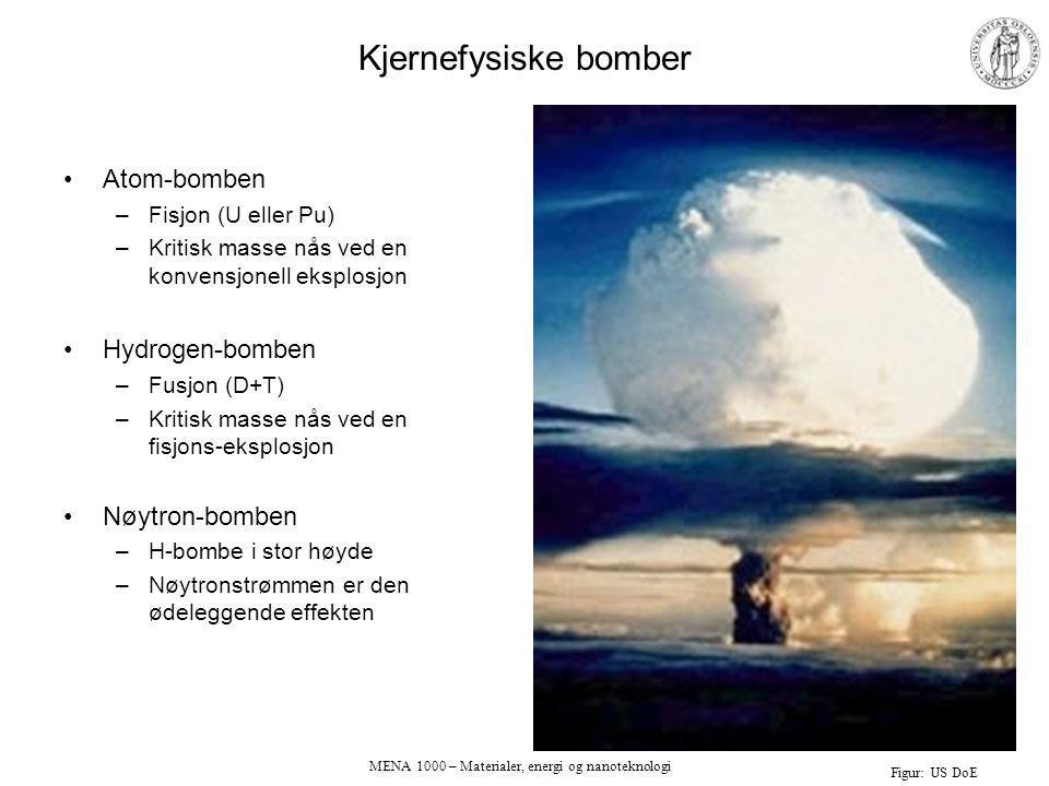 MENA 1000 – Materialer, energi og nanoteknologi Kjernefysiske bomber Atom-bomben –Fisjon (U eller Pu) –Kritisk masse nås ved en konvensjonell eksplosjon Hydrogen-bomben –Fusjon (D+T) –Kritisk masse nås ved en fisjons-eksplosjon Nøytron-bomben –H-bombe i stor høyde –Nøytronstrømmen er den ødeleggende effekten Figur: US DoE