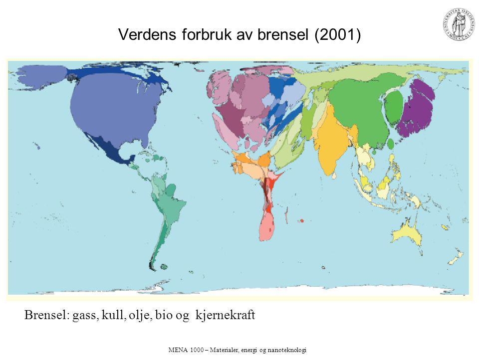 MENA 1000 – Materialer, energi og nanoteknologi Verdens økte forbruk av brensel (1980 – 2001)