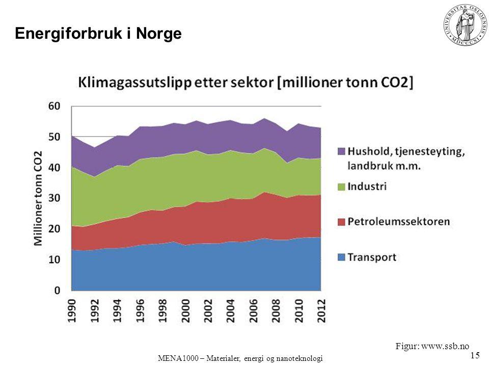 MENA1000 – Materialer, energi og nanoteknologi Energiforbruk i Norge Figur: www.ssb.no 15
