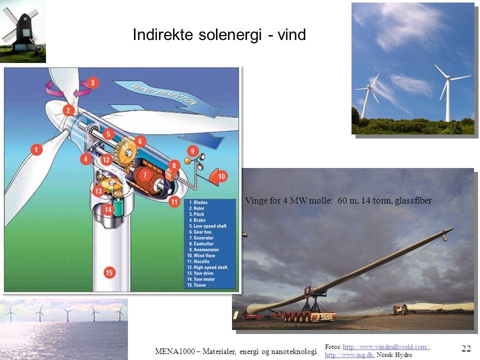 Indirekte solenergi - vind MENA1000 – Materialer, energi og nanoteknologi 22 Vinge for 4 MW mølle: 60 m, 14 tonn, glassfiber Fotos: http://www.windmil