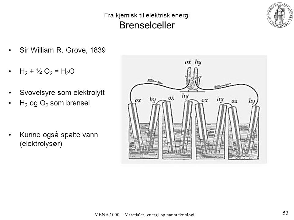 MENA 1000 – Materialer, energi og nanoteknologi Fra kjemisk til elektrisk energi Brenselceller Sir William R. Grove, 1839 H 2 + ½ O 2 = H 2 O Svovelsy