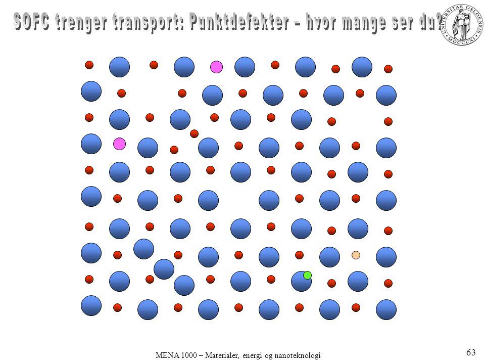 MENA 1000 – Materialer, energi og nanoteknologi 63