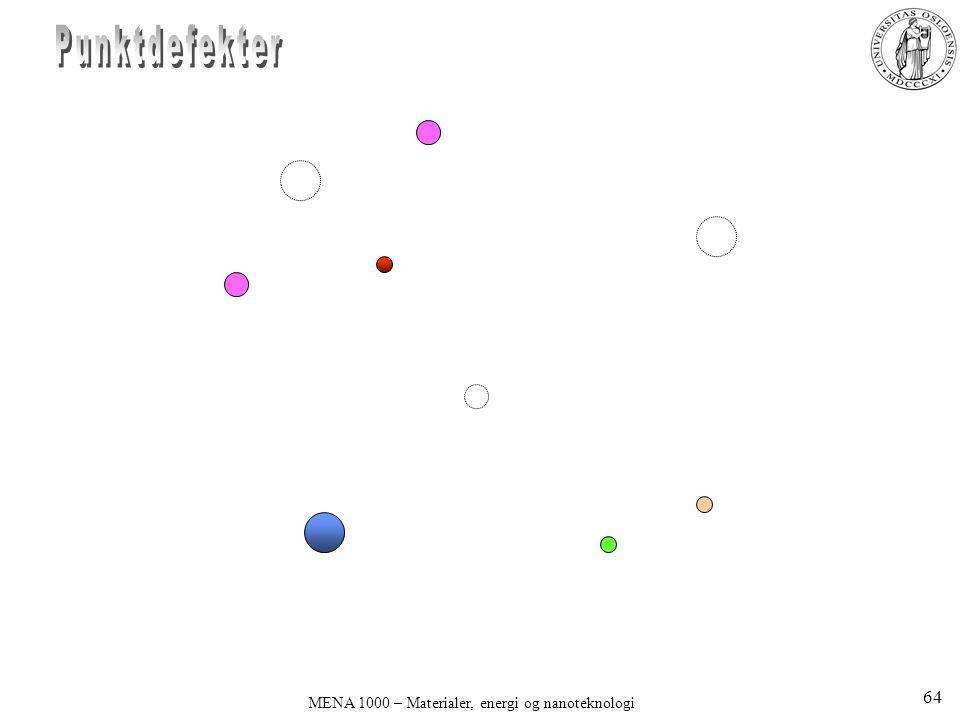 MENA 1000 – Materialer, energi og nanoteknologi 64