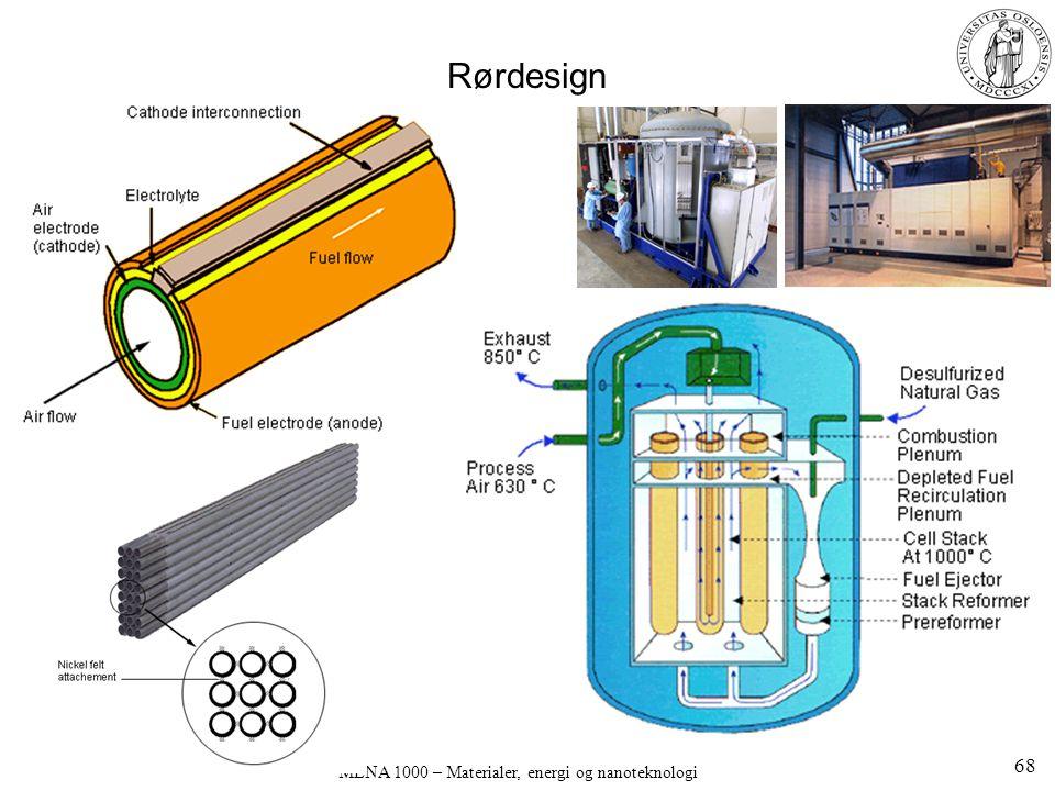 MENA 1000 – Materialer, energi og nanoteknologi Rørdesign 68