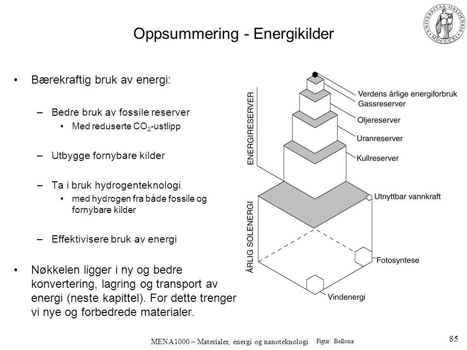 MENA1000 – Materialer, energi og nanoteknologi Oppsummering - Energikilder Bærekraftig bruk av energi: –Bedre bruk av fossile reserver Med reduserte C