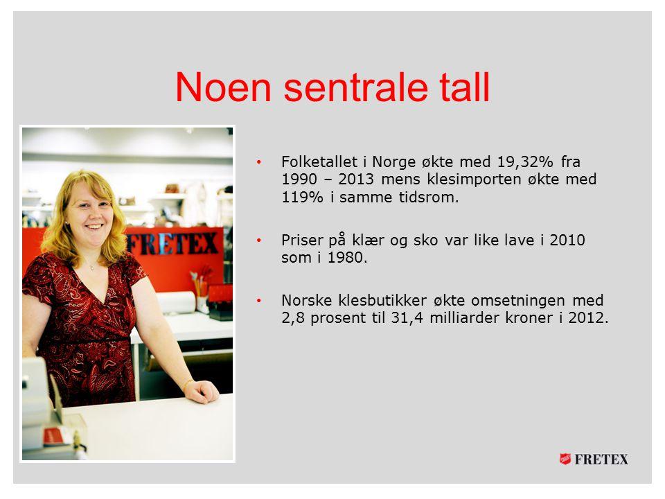 Noen sentrale tall Folketallet i Norge økte med 19,32% fra 1990 – 2013 mens klesimporten økte med 119% i samme tidsrom. Priser på klær og sko var like