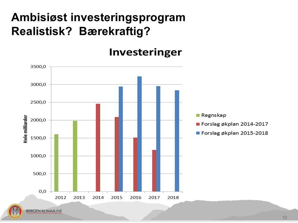 Ambisiøst investeringsprogram Realistisk Bærekraftig 13